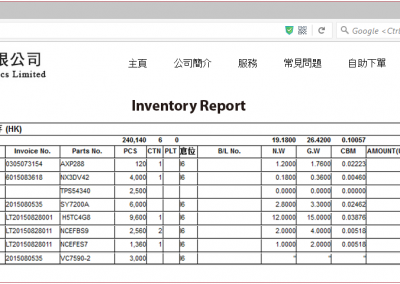 Inventory Report